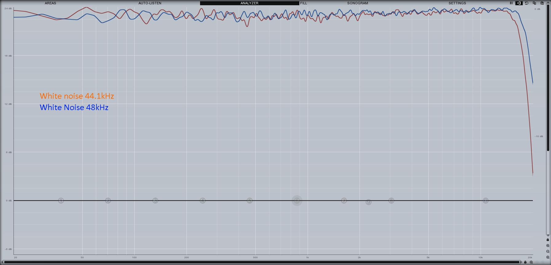 Quality of Audio Resampler Driver - RetroArch - Libretro Forums
